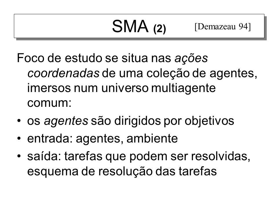 SMA (2) [Demazeau 94] Foco de estudo se situa nas ações coordenadas de uma coleção de agentes, imersos num universo multiagente comum: